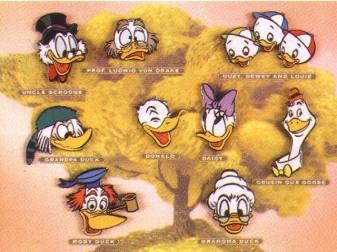 DuckFamilyTree